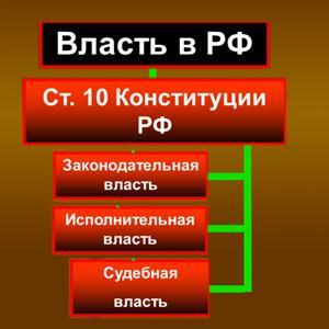 Органы власти Красноярска