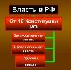 Органы власти в Красноярске